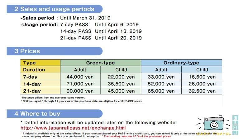JR Pass buy in japan